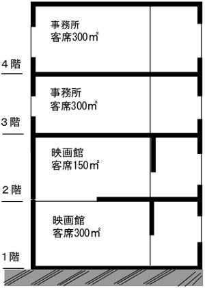 耐火建築物の概念図
